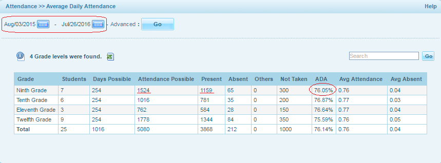 Various Attendance related reports – OS4ED